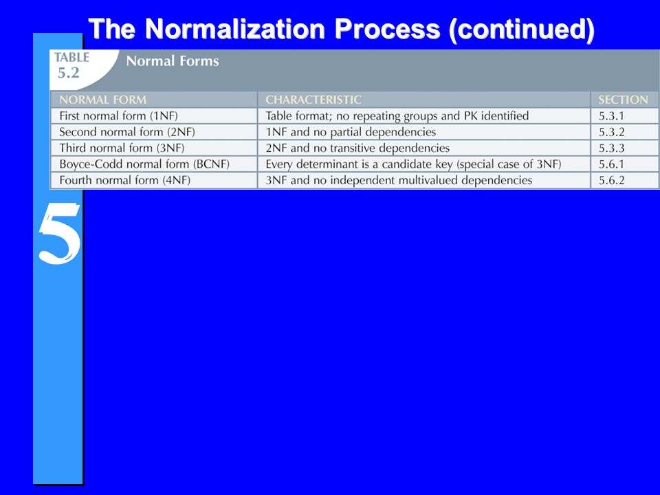 The Normalization Process (continued)