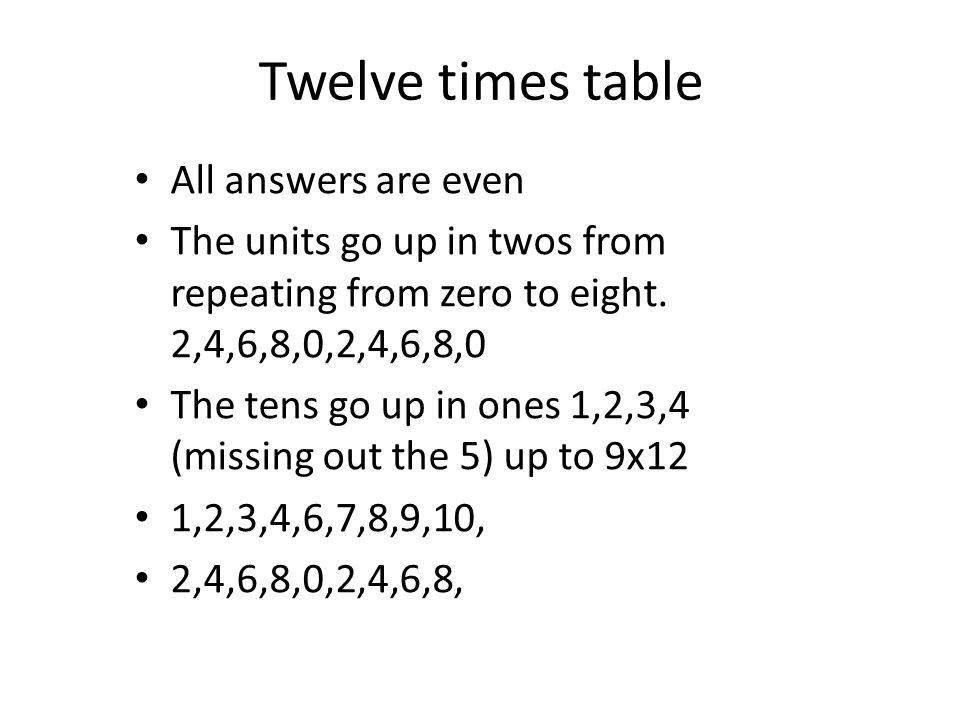Twelve times table All answers are even