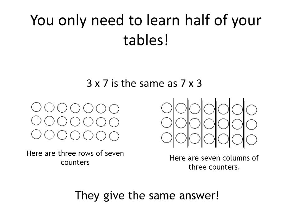 You only need to learn half of your tables!