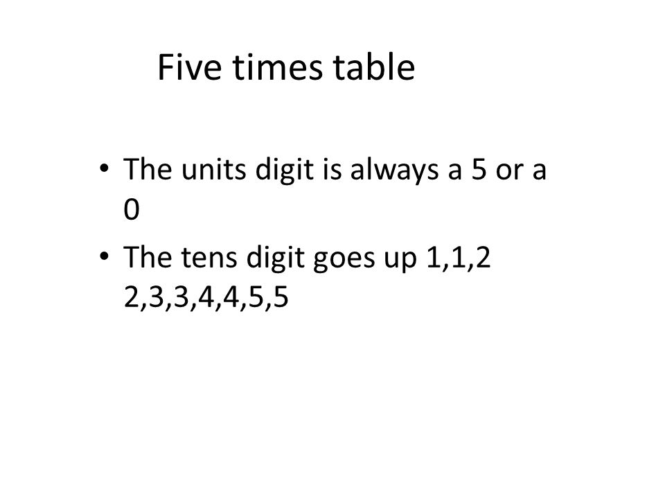 Five times table The units digit is always a 5 or a 0