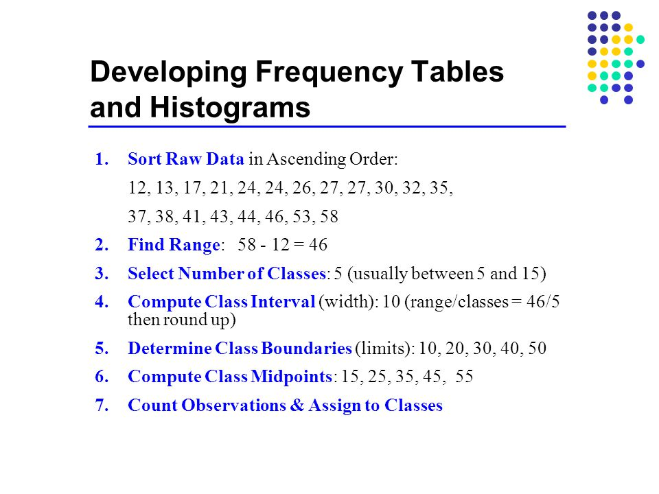 Developing Frequency Tables and Histograms