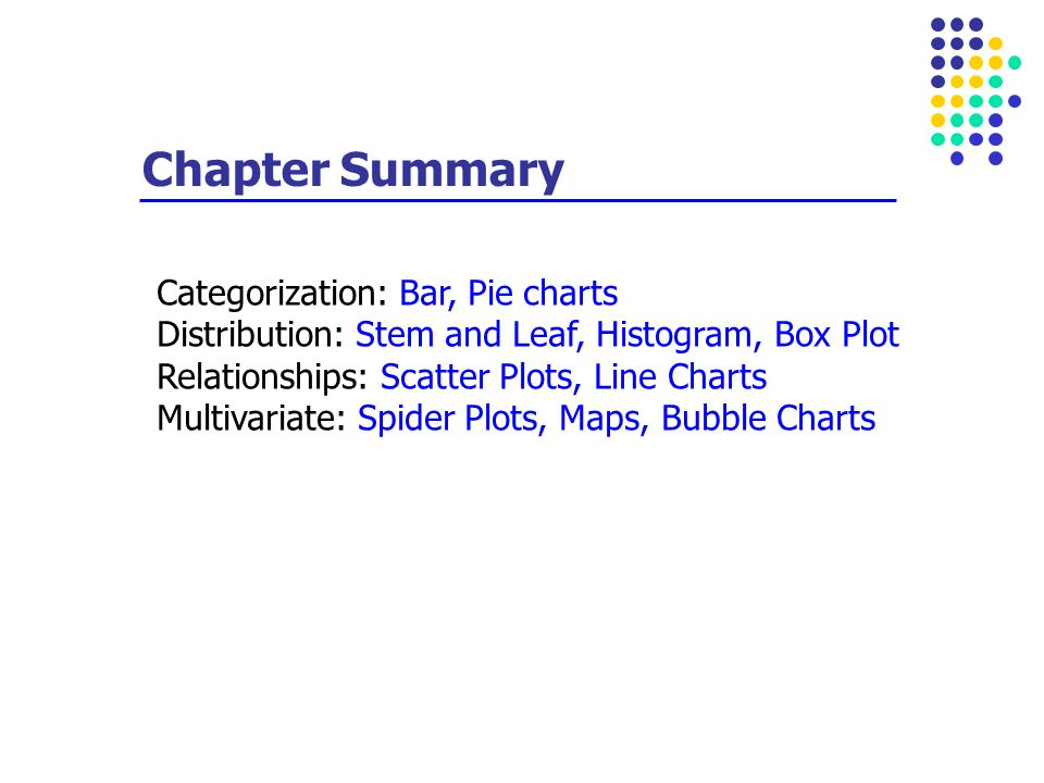 Chapter Summary Categorization: Bar, Pie charts