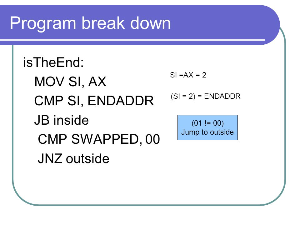 Program break down isTheEnd: MOV SI, AX CMP SI, ENDADDR JB inside