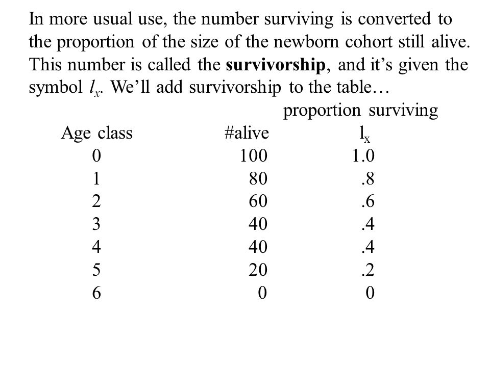 In more usual use, the number surviving is converted to