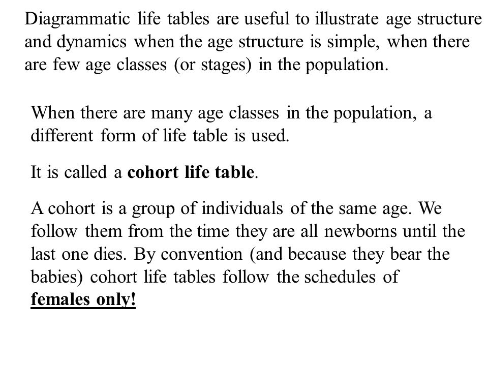 Diagrammatic life tables are useful to illustrate age structure