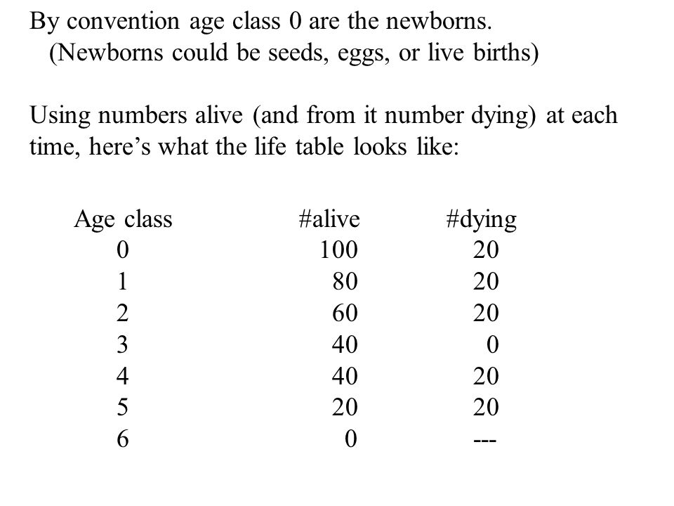 By convention age class 0 are the newborns.