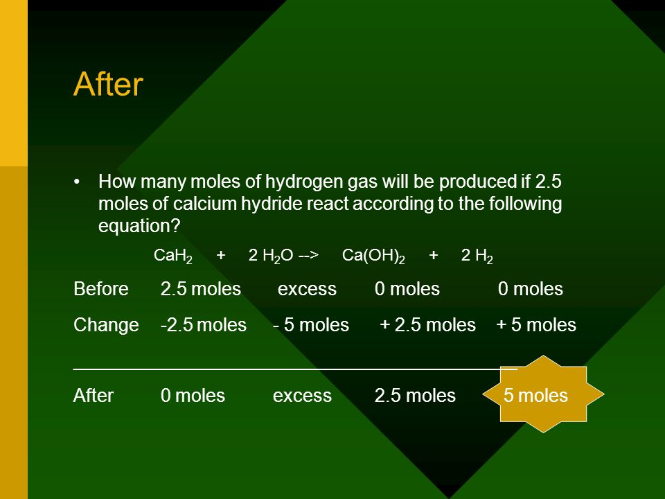 After How many moles of hydrogen gas will be produced if 2.5 moles of calcium hydride react according to the following equation