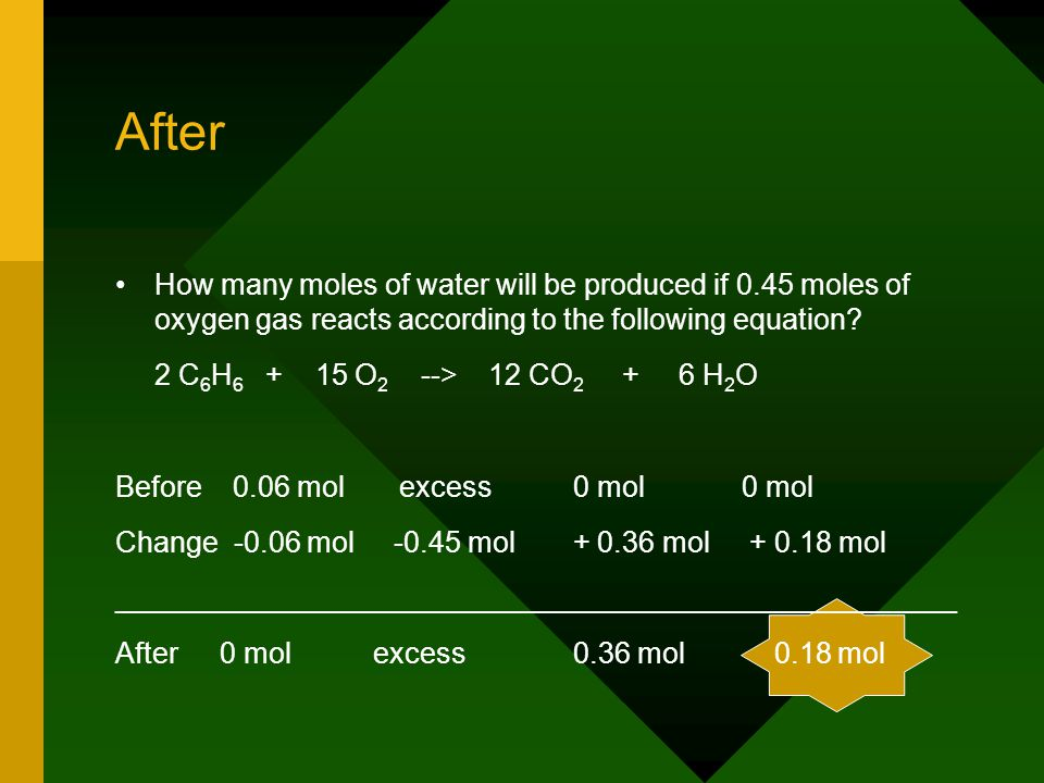 After How many moles of water will be produced if 0.45 moles of oxygen gas reacts according to the following equation