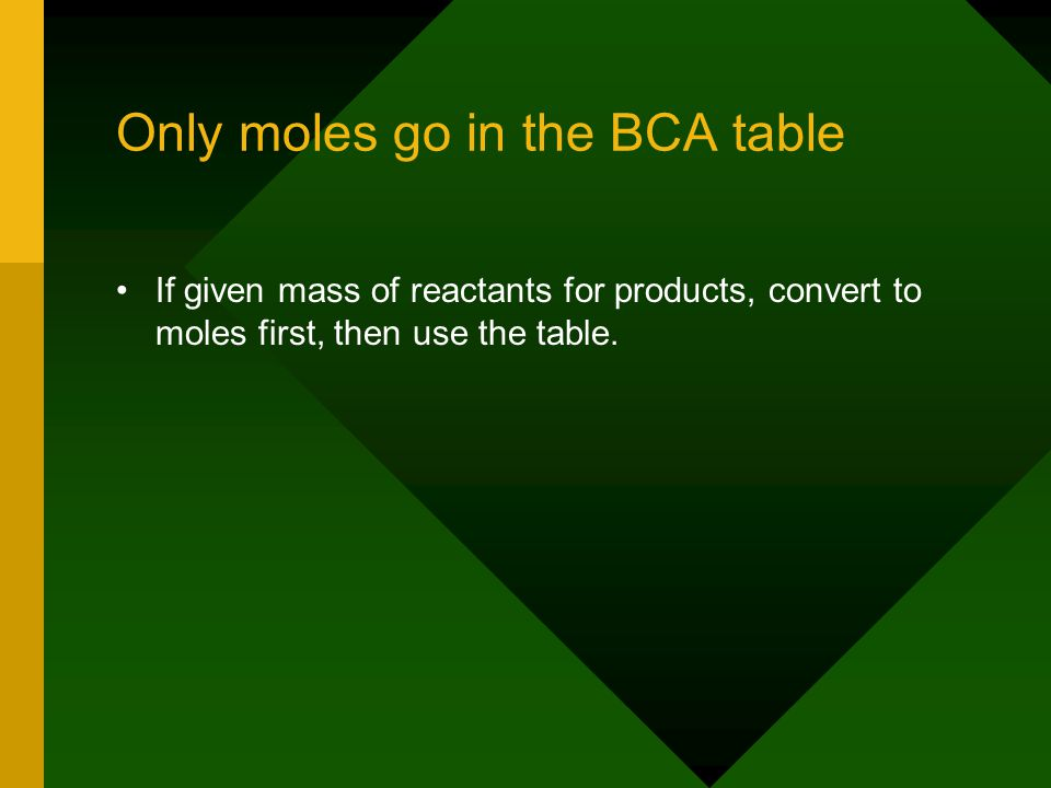 Only moles go in the BCA table