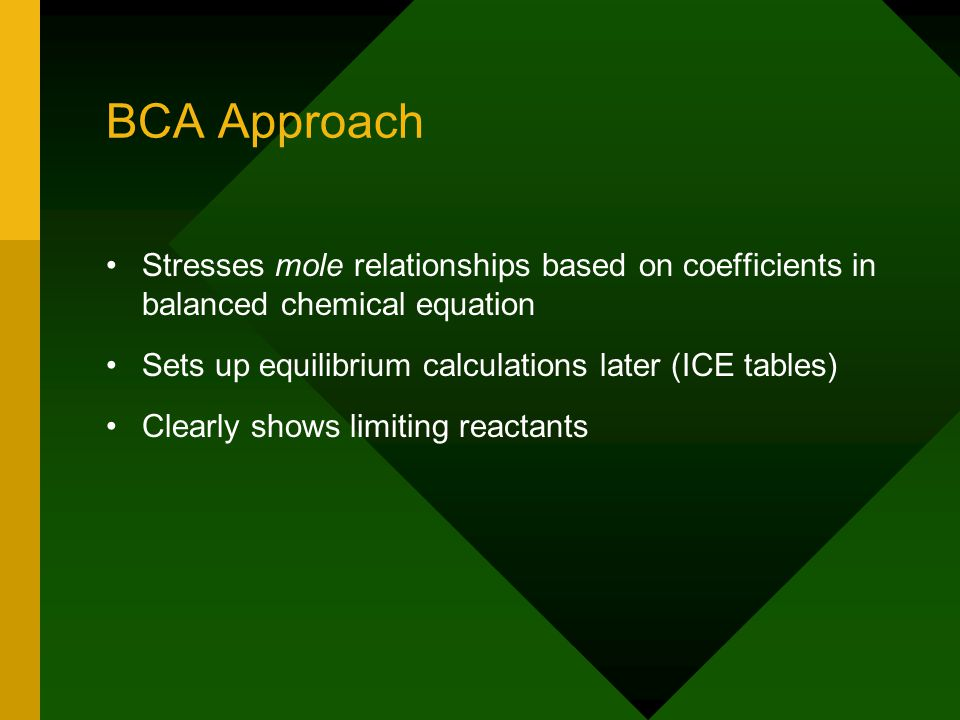BCA Approach Stresses mole relationships based on coefficients in balanced chemical equation. Sets up equilibrium calculations later (ICE tables)
