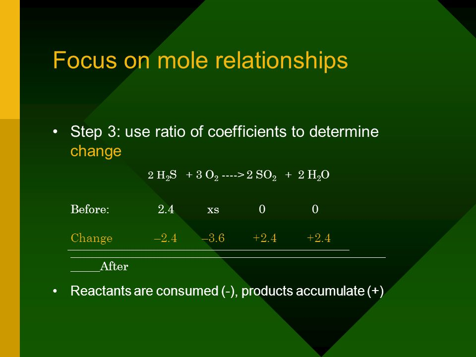 Focus on mole relationships