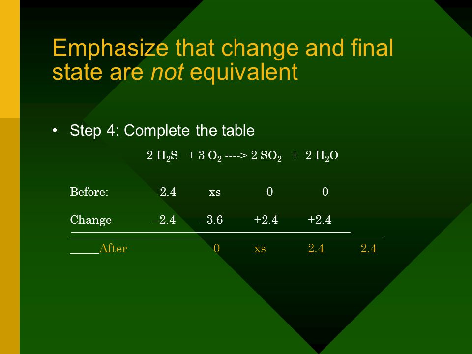 Emphasize that change and final state are not equivalent