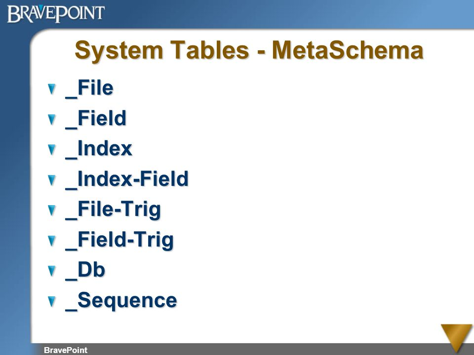 System Tables - MetaSchema