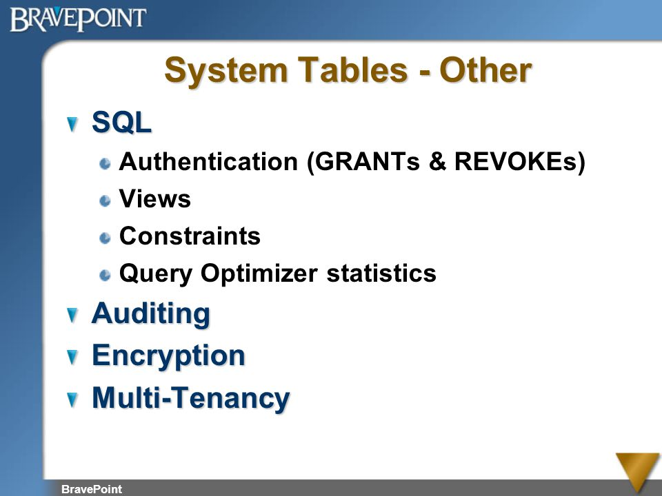 System Tables - Other SQL Auditing Encryption Multi-Tenancy