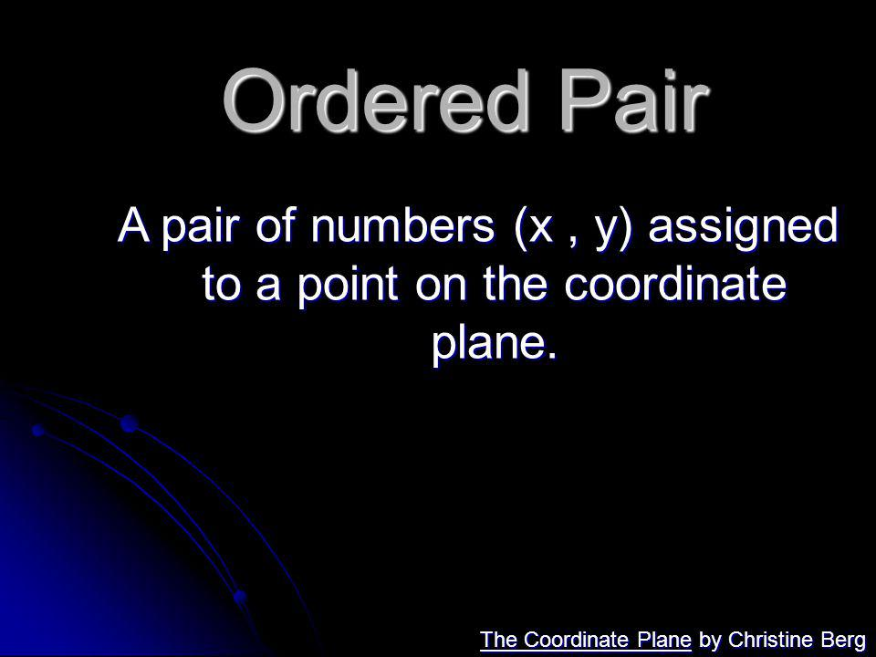 A pair of numbers (x , y) assigned to a point on the coordinate plane.