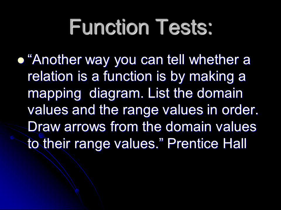 Function Tests: