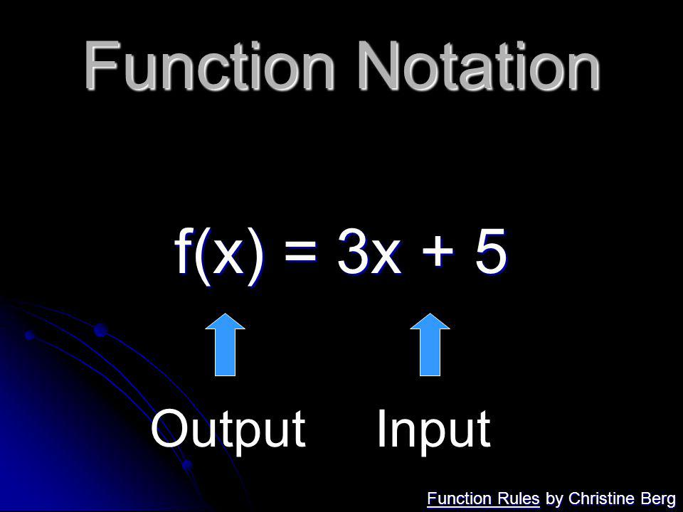 Function Notation f(x) = 3x + 5 Output Input