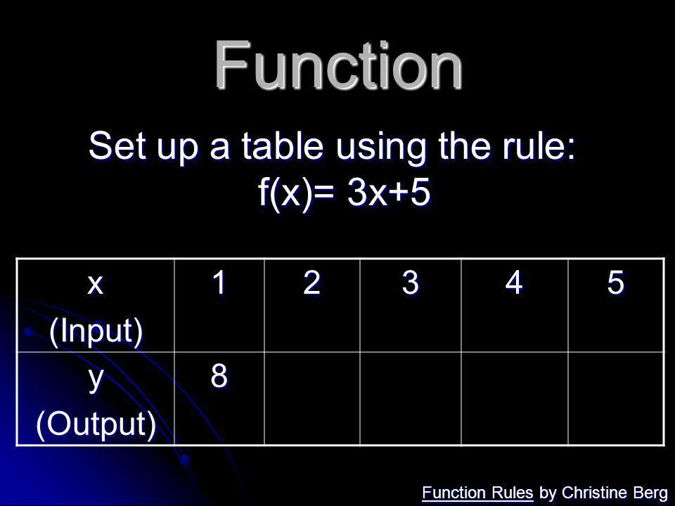 Set up a table using the rule: f(x)= 3x+5