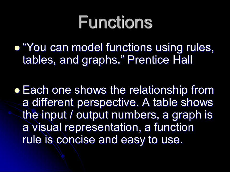 Functions You can model functions using rules, tables, and graphs. Prentice Hall.