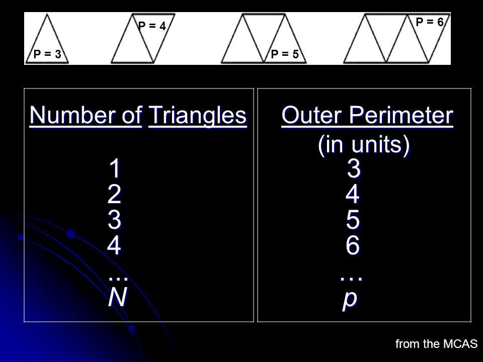 Number of Triangles Outer Perimeter