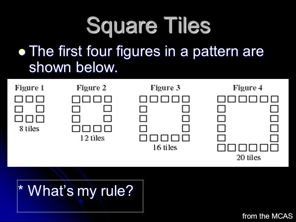 Square Tiles The first four figures in a pattern are shown below.