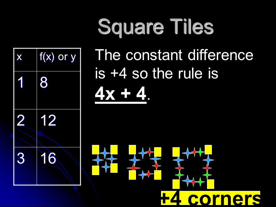 Square Tiles +4 corners 4x + 4. The constant difference