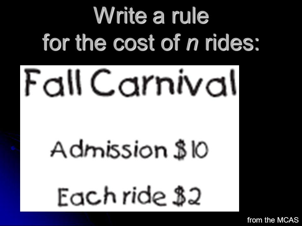 Write a rule for the cost of n rides:
