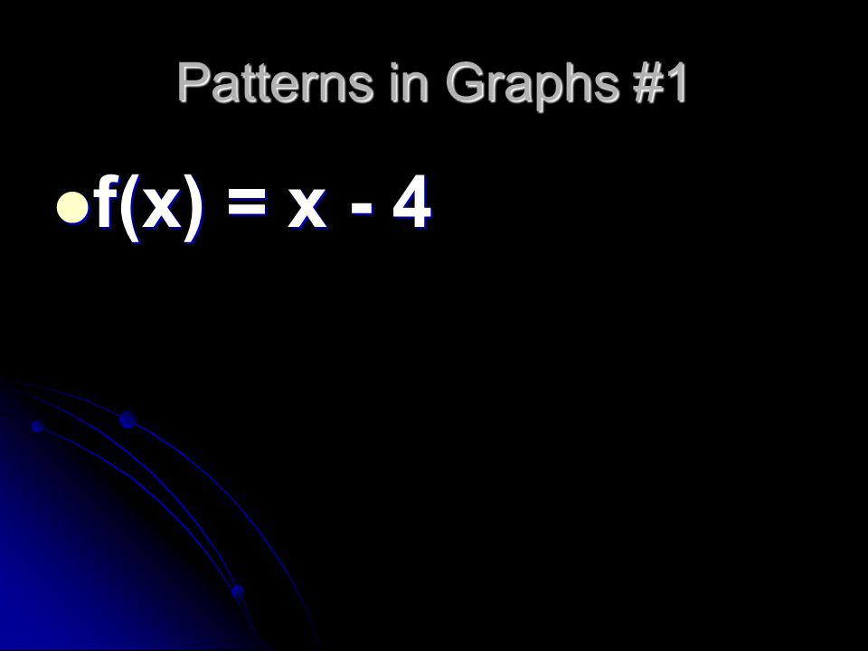 Patterns in Graphs #1 f(x) = x - 4