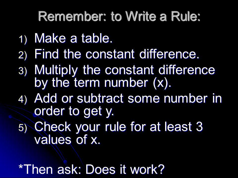Remember: to Write a Rule: