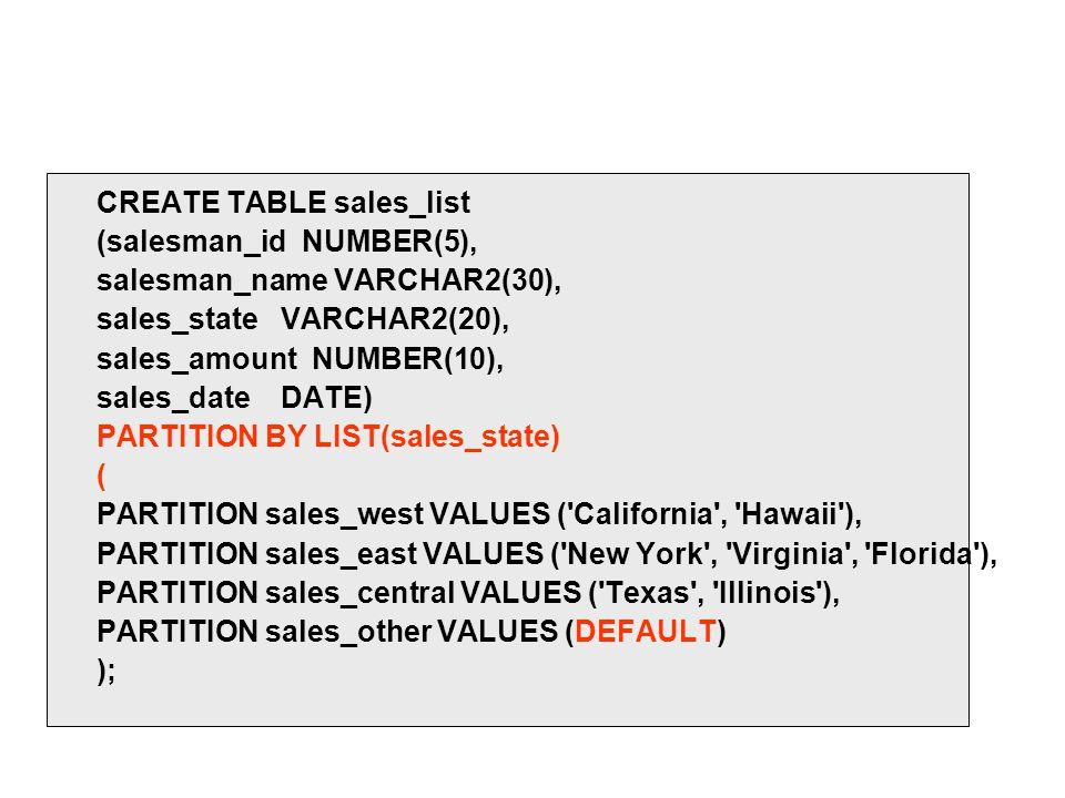 CREATE TABLE sales_list