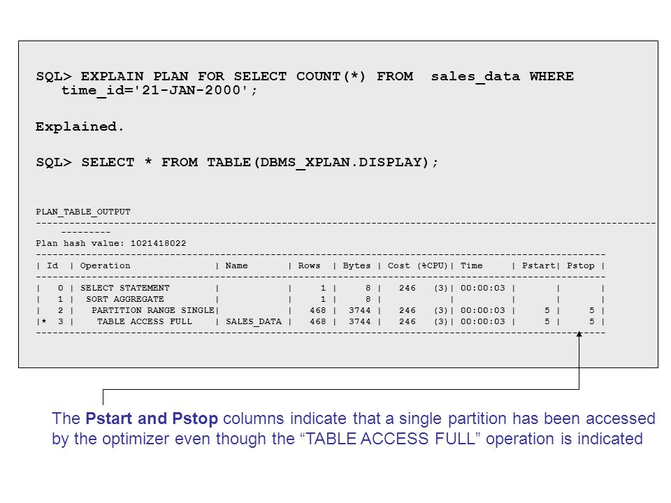 SQL> EXPLAIN PLAN FOR SELECT COUNT(