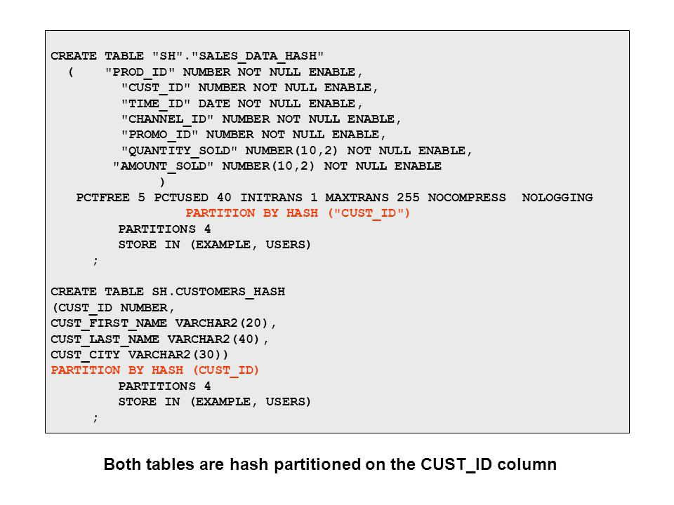 Both tables are hash partitioned on the CUST_ID column