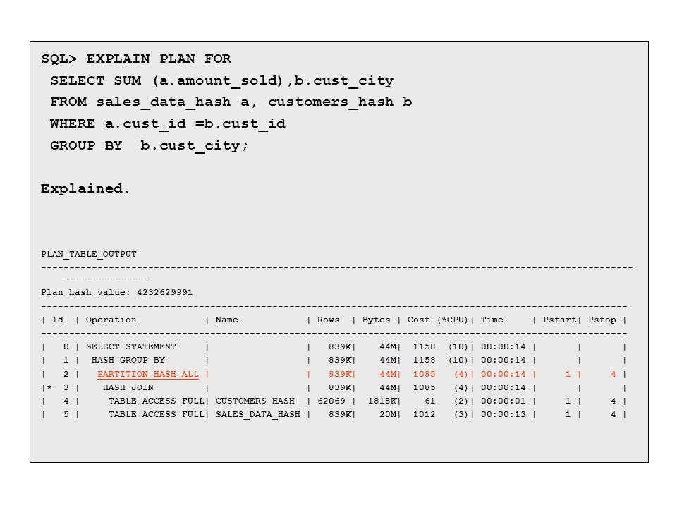 SQL> EXPLAIN PLAN FOR SELECT SUM (a.amount_sold),b.cust_city