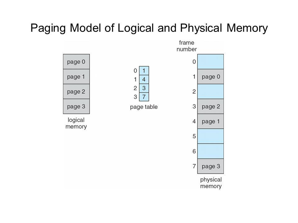 Paging Model of Logical and Physical Memory