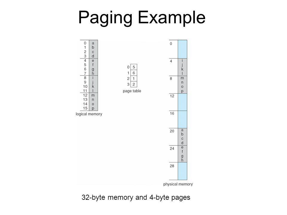 Paging Example 32-byte memory and 4-byte pages