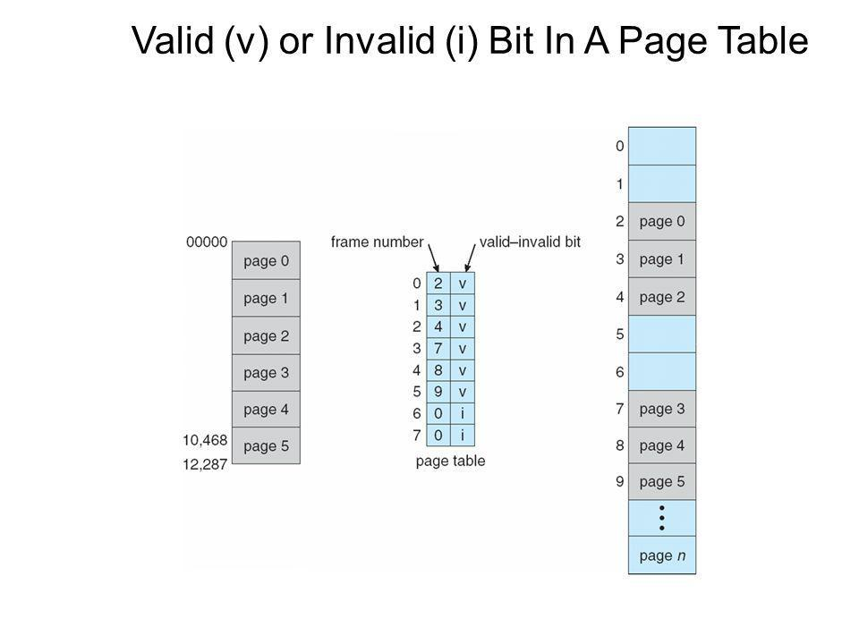 Valid (v) or Invalid (i) Bit In A Page Table