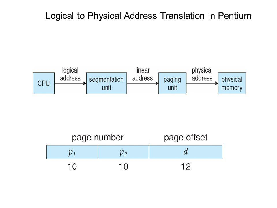 Logical to Physical Address Translation in Pentium