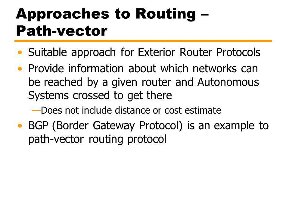 Approaches to Routing – Path-vector