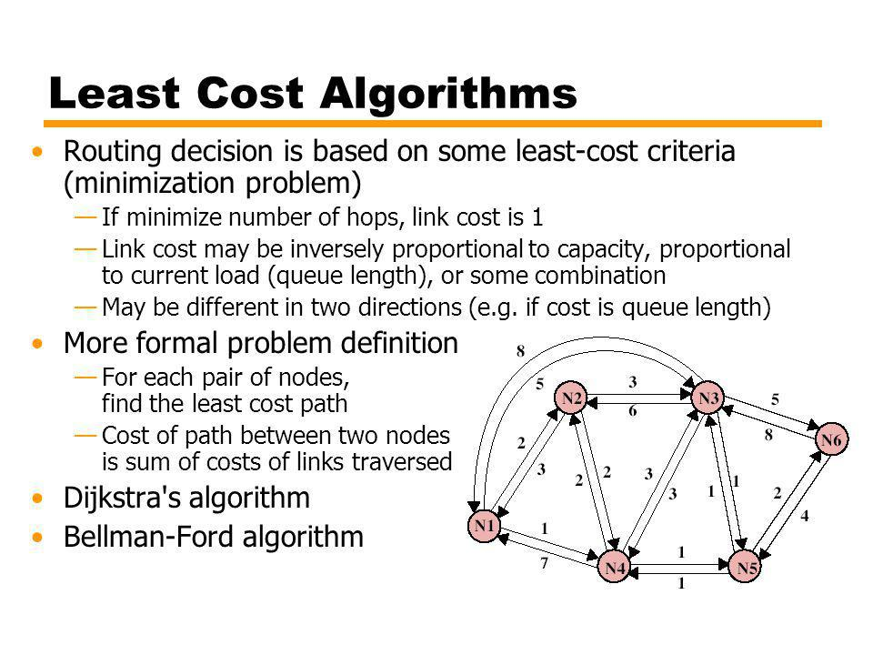 Least Cost Algorithms Routing decision is based on some least-cost criteria (minimization problem) If minimize number of hops, link cost is 1.