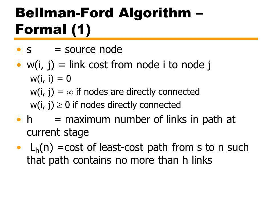 Bellman-Ford Algorithm – Formal (1)