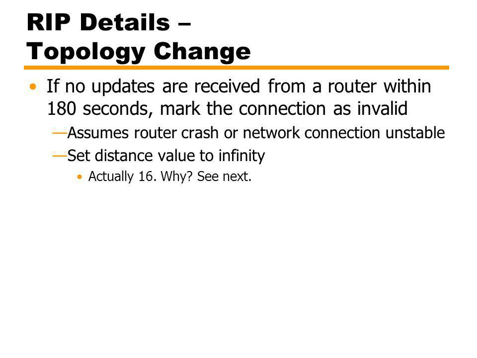 RIP Details – Topology Change