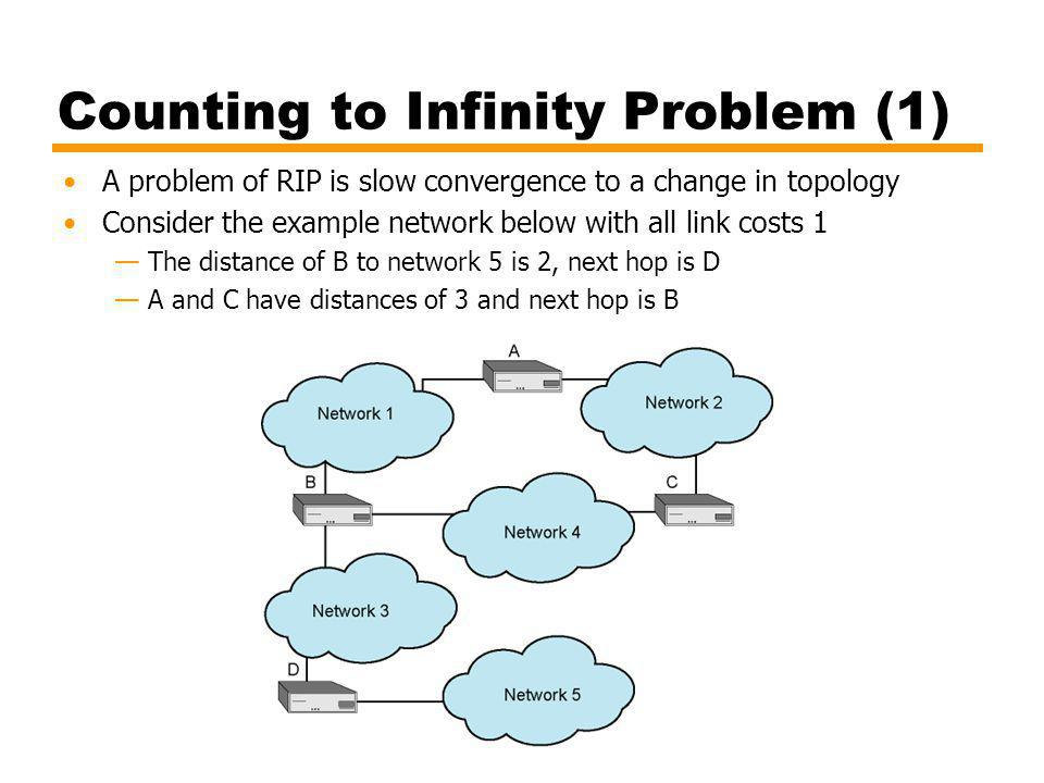 Counting to Infinity Problem (1)