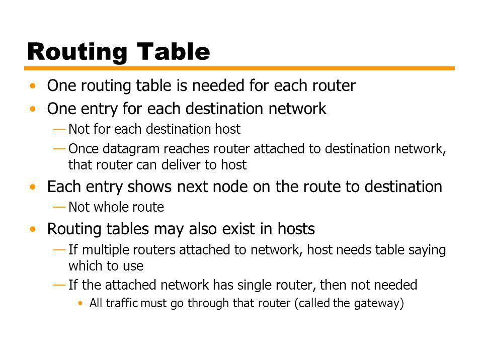 Routing Table One routing table is needed for each router