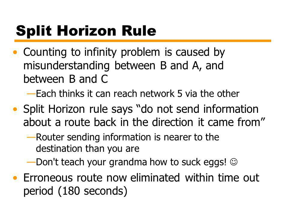 Split Horizon Rule Counting to infinity problem is caused by misunderstanding between B and A, and between B and C.