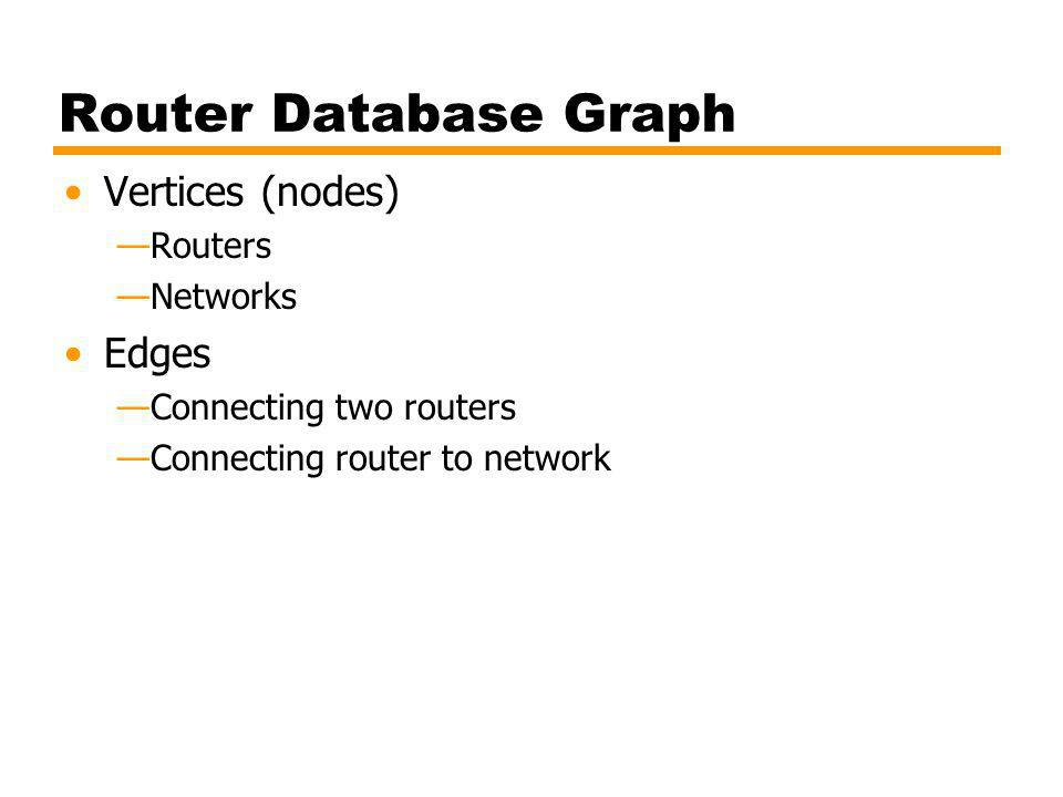 Router Database Graph Vertices (nodes) Edges Routers Networks
