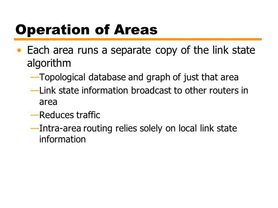 Operation of Areas Each area runs a separate copy of the link state algorithm. Topological database and graph of just that area.