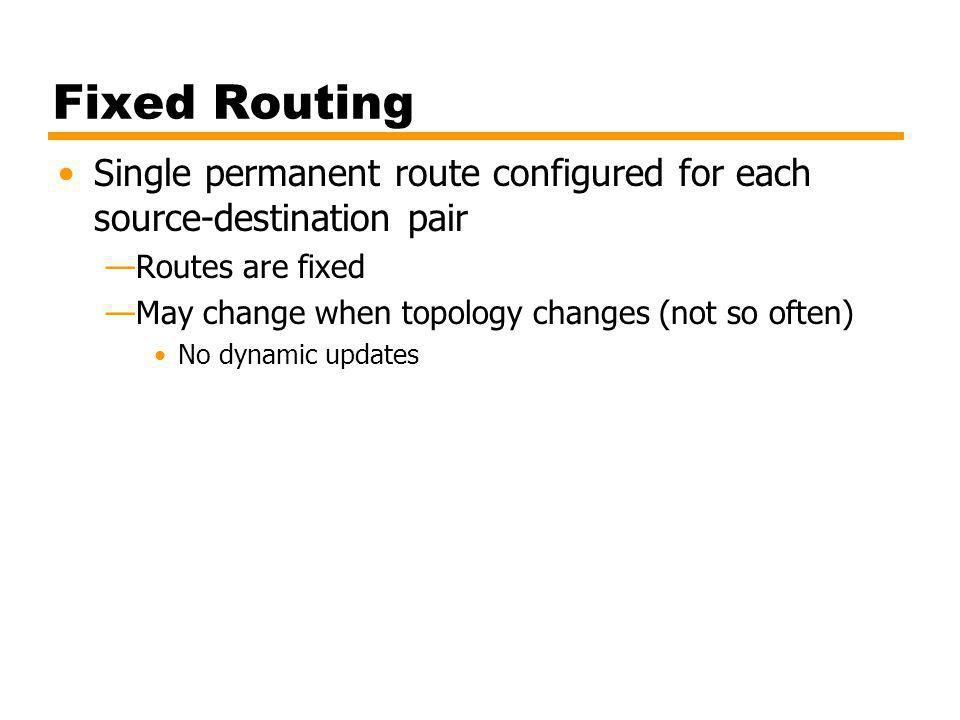 Fixed Routing Single permanent route configured for each source-destination pair. Routes are fixed.