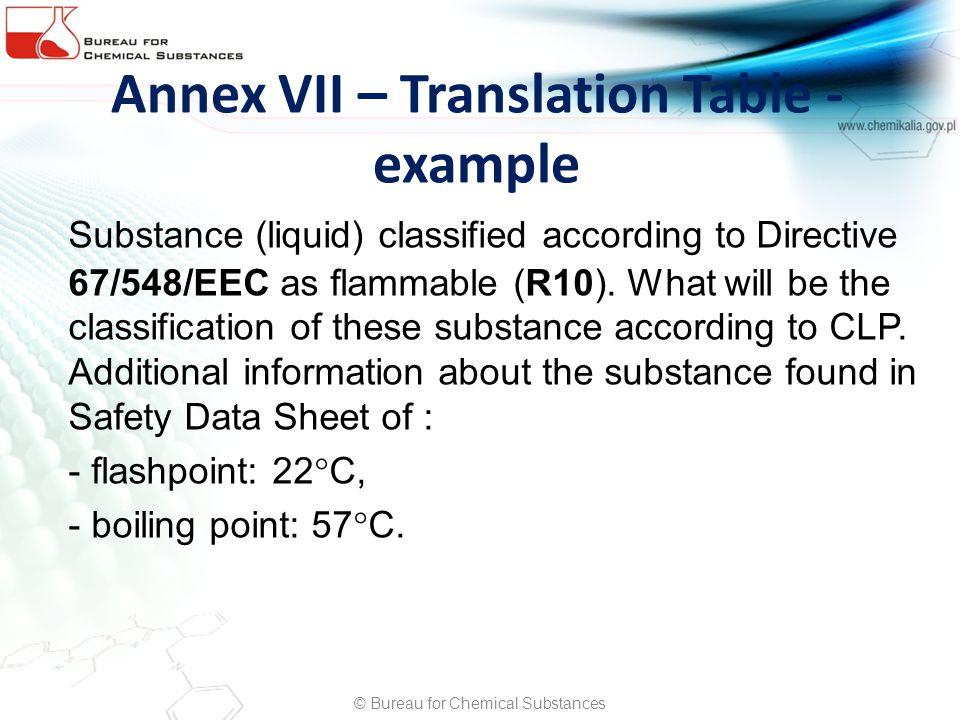 Annex VII – Translation Table - example