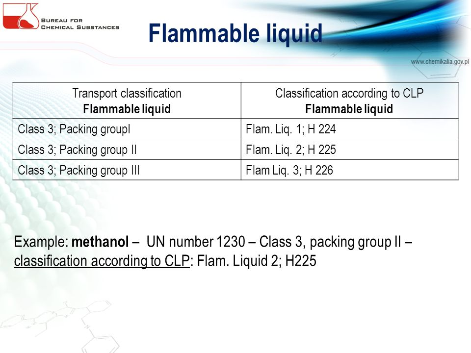 Flammable liquid Transport classification. Flammable liquid. Classification according to CLP. Class 3; Packing groupI.