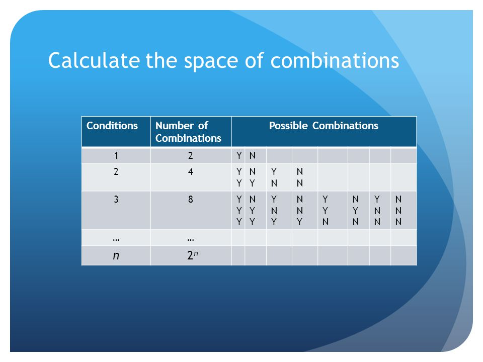 Calculate the space of combinations